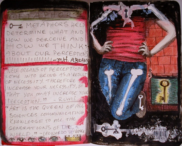 """""""Metaphor"""" artwork by Cybil Liberty, with quotations on metaphor and creativity"""
